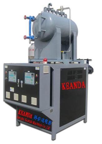 电加热导热油炉是由那些部件组成?